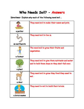 Soils Lesson 4 - Who Needs Soil?