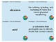 FOSS Soils, Rocks, and Landforms Investigation 1 Vocab/Glossary Matching Cards