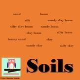 Soils Texture Flow Chart