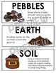 ONTARIO SCIENCE: SOILS IN THE ENVIRONMENT ILLUSTRATED WORD WALL