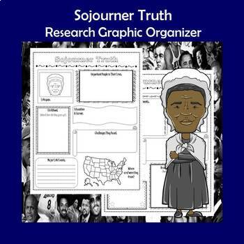 Sojourner Truth Biography Research Graphic Organizer