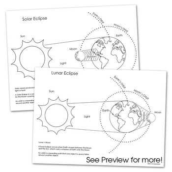 solar eclipse 2017 by woworksheets teachers pay teachers. Black Bedroom Furniture Sets. Home Design Ideas