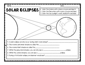 Solar And Lunar Eclipse Diagrams Questions By Live2learn With Laurin