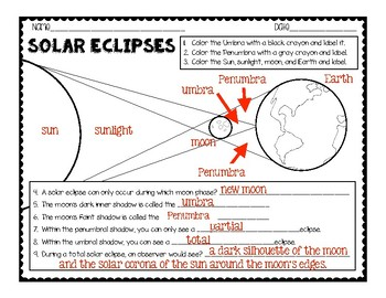 Solar and Lunar Eclipse (Diagrams + Questions)