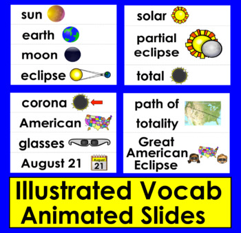 Solar Eclipse 2017 POWERPOINT -2 Reading Levels + Illustrated Vocab. Slides