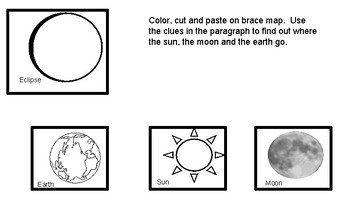 Solar Eclipse / Eclipse Solar Brace Map