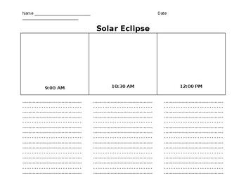 Solar Eclipse Flow Map 2017