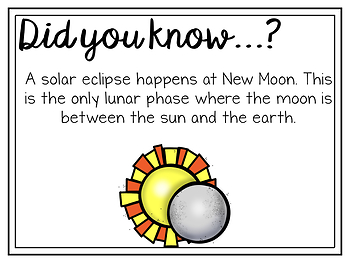 Solar Eclipse: History, Trivia, & Writing Prompts!