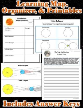 Solar Eclipse - Lesson, Powerpoint & Printables