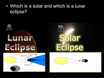 Solar and Lunar Eclipse Lesson