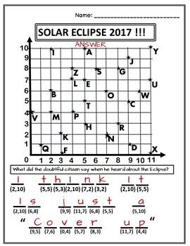 Solar Eclipse Math- Ordered Pair