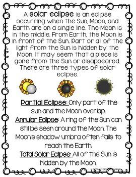Solar Eclipse Writing Activity