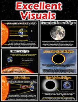 Solar Eclipse vs. Lunar Eclipse Powerpoint Presentation
