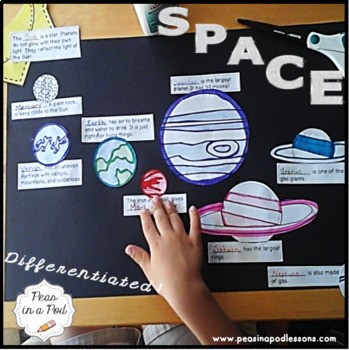Solar System & Space Craft Projects