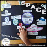 Solar System Model Template, Planets,  & Space Craft Projects