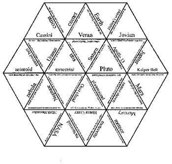 Solar System Vocabulary Tarsia