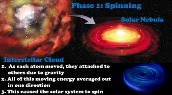 Formation of the Solar System PowerPoint (Space Science/ Astronomy Unit)
