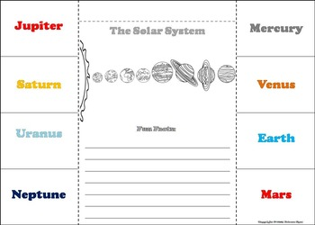 Solar System and Planets Research Organizer Project/ Foldable (Astronomy Unit)