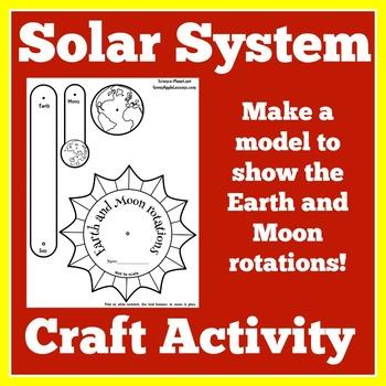 Solar System Activity