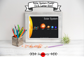 Solar System 3 Part Cards (English) + Poster Printable Montessori 太陽系絵カード&ポスター