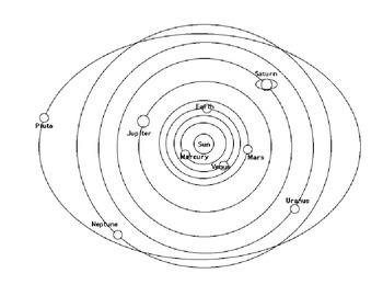 Solar System Assessment