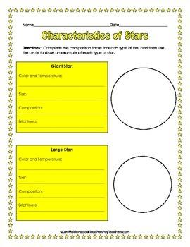 Solar System: Characteristics of Stars Graphic Organizer