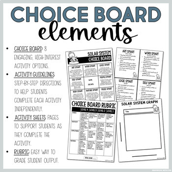 Solar System Choice Board Project