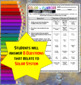 Solar System Color by Numbers