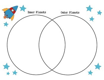 Solar System Comparison: Inner and Outer Planets