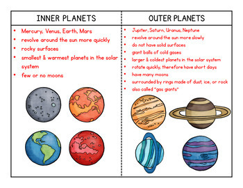 Solar System:  Science Concept Sorts