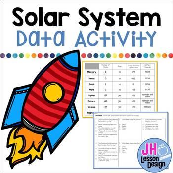 Solar System Data Activity