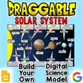 Solar System - Digital Draggable Science Model