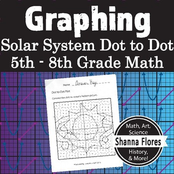 Solar System Dot to Dot, Graphing Ordered Pairs, Hidden Picture