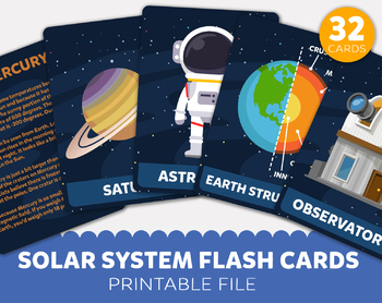 Solar System Flashcards Planets Flashcards Printable Planets Flash Cards Sun