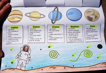Solar System Foldable