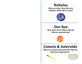 Solar System Formation Foldable & Video Webquest