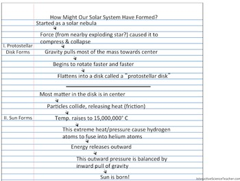 Solar System Formation- what we think the formation of the solar system was like