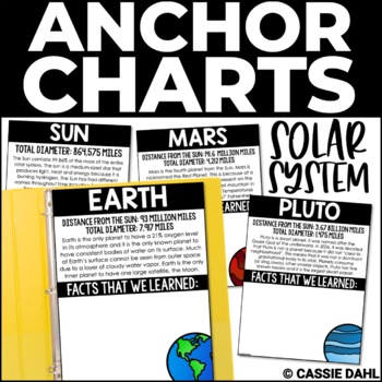 Solar System Interactive Anchor Charts