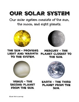 Solar System Lesson - All About the Solar System!