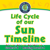 Solar System: Life Cycle of our Sun Timeline - PC Gr. 5-8