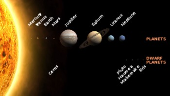 Solar System Mini-Unit