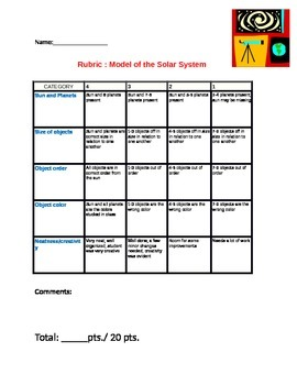Solar System Model Assignment & Rubric