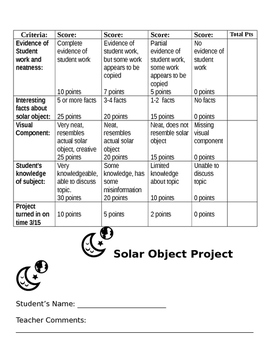 Solar System Model Project and Rubric