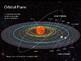 Solar System PPT
