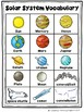 Solar System Picture Word Card Mini-Set For Kindergarten
