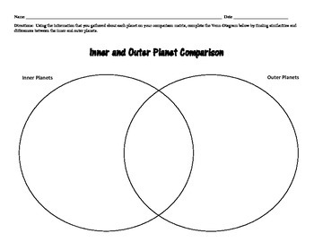 Parts of the Solar System Comparison Graphic Organizers