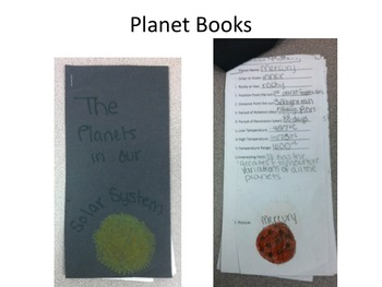 Solar System / Planet Research Books