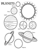 Solar System/ Planets Cutouts