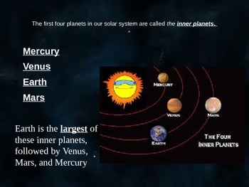 Solar System - BUNDLE  4th Grade Science