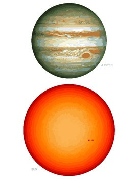 Solar System Planets Packet